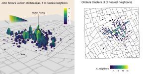 Descubrir patrones geográficos: El poder del Análisis Espacial